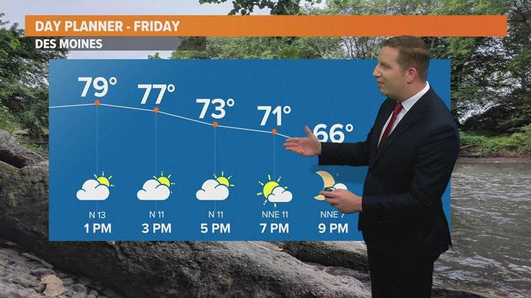 LOCAL 5 FORECAST: Clouds, cooler temperatures this afternoon