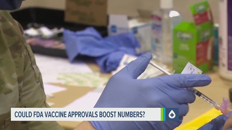 What's the difference between FDA approval and authorization for vaccines?