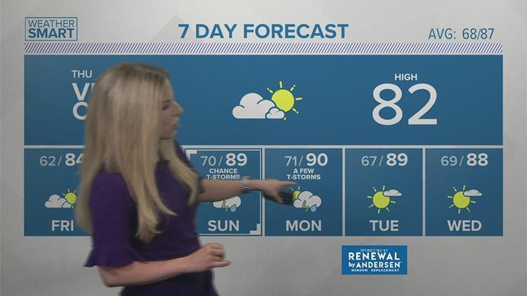 Thursday Morning Weather Forecast 07.22.2021