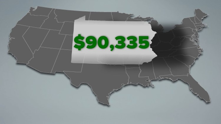 Pa. lawmakers can bank over $100K a year; compared to the US, it's among the highest in the nation   Price of Politics
