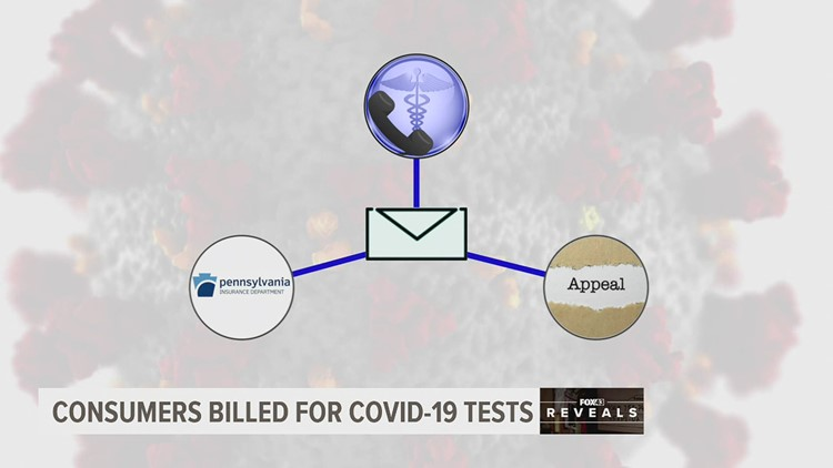 FOX43 Reveals: Cost concerns over COVID-19 testing