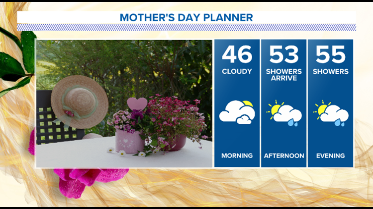 Another round of rain arrives for Mother's Day