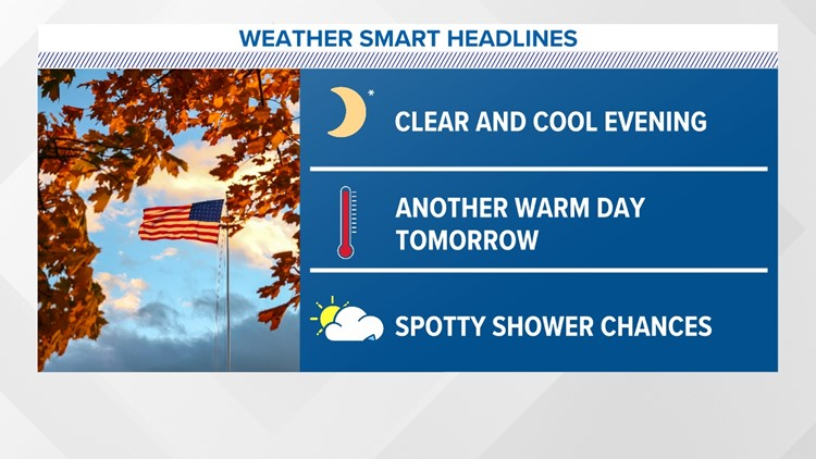 Another warm day tomorrow, but this time with evening showers!