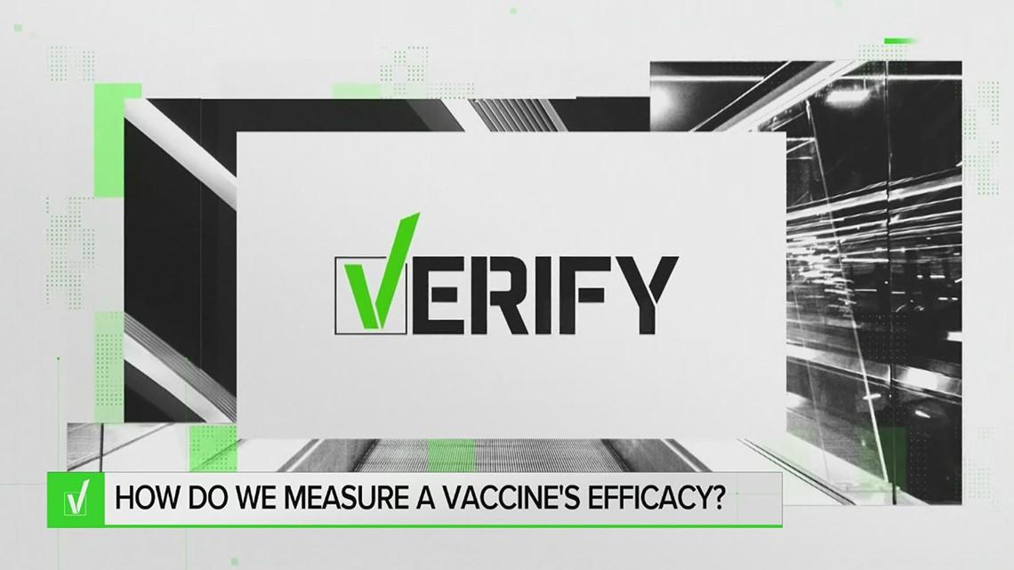 VERIFY: How do we measure a vaccine's efficacy?