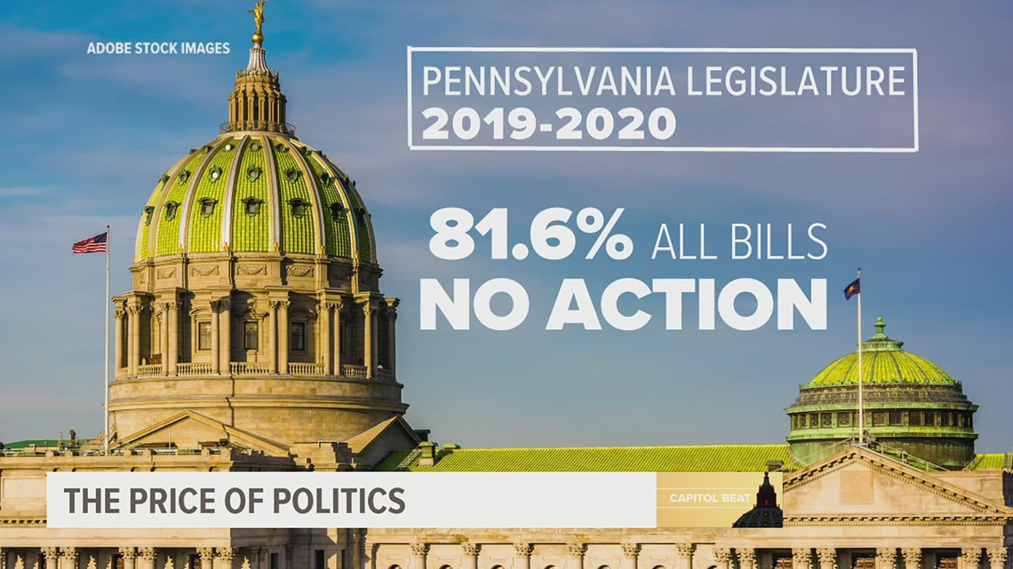 Price of Politics: More than 81% of all bills introduced in Pa. never left committees   FOX43 Capitol Beat