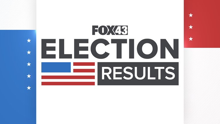 FOX43 Election Results