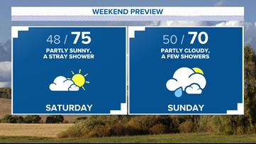 Seasonal this weekend with low rain chances