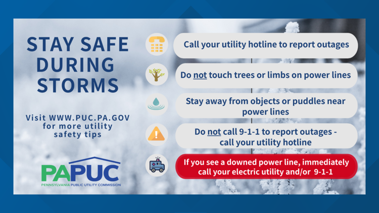 PUC offers winter storm safety tips, reminders for Pennsylvanians enduring latest winter weather