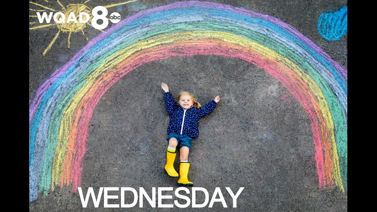 View Wednesday's Weather Kid