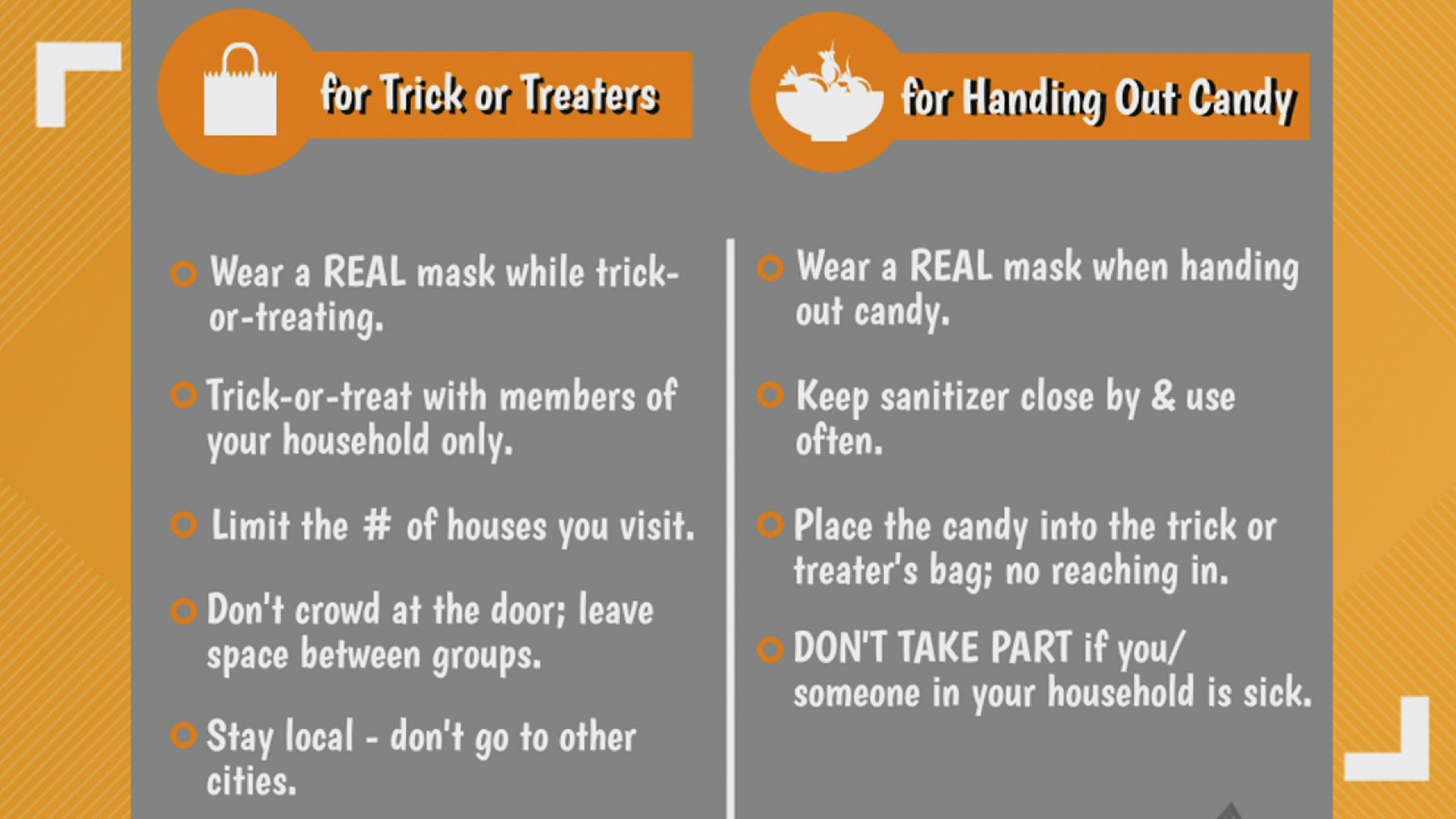 Quad Cities Halloween Parties October 26, 2020 How to trick or treat safely this Halloween during the coronavirus