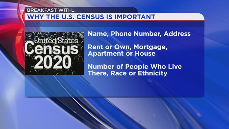 What the U.S. Census is Used For