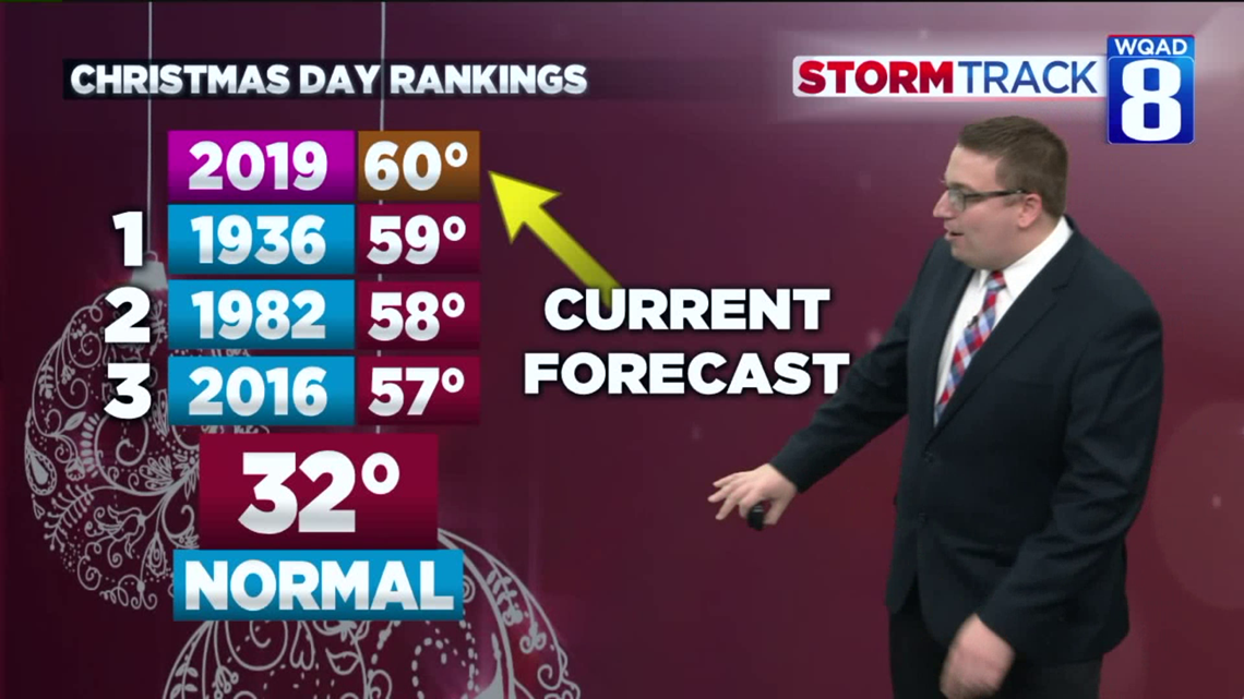 Tracking The Warmest Christmas Day On Record Wqad Com