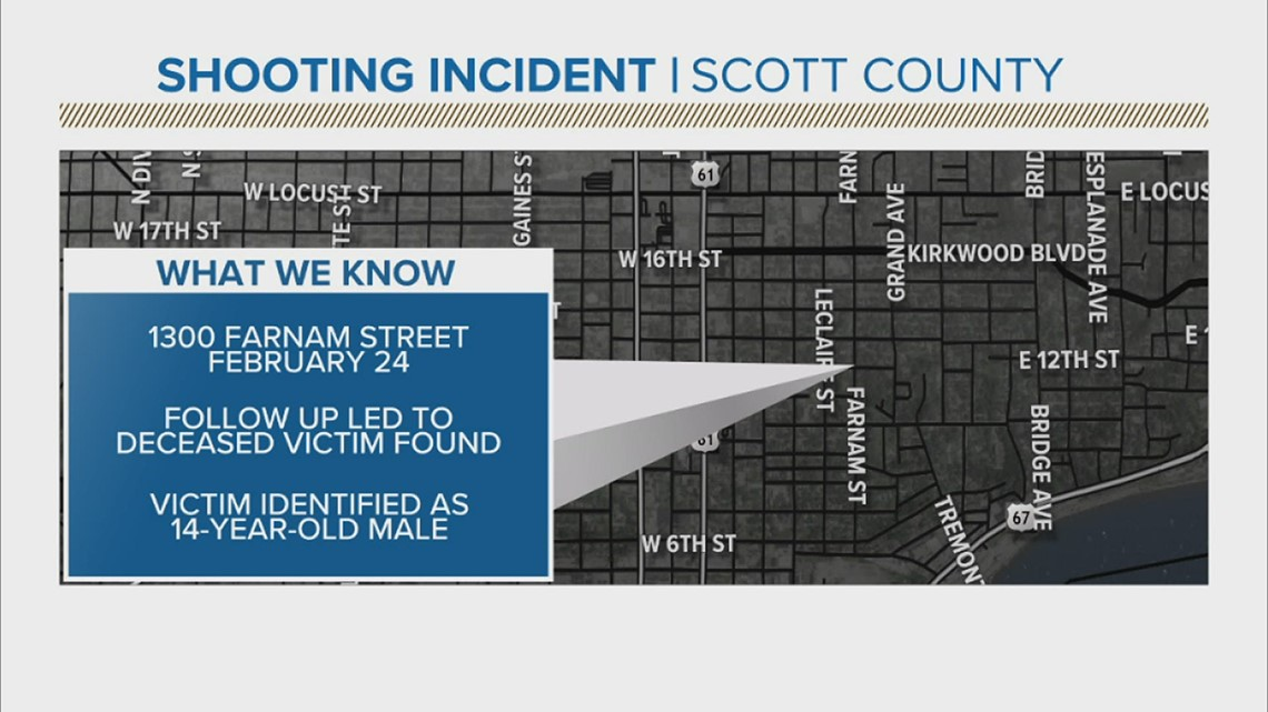 14-year-old boy shot and killed on Farnam Street in Davenport