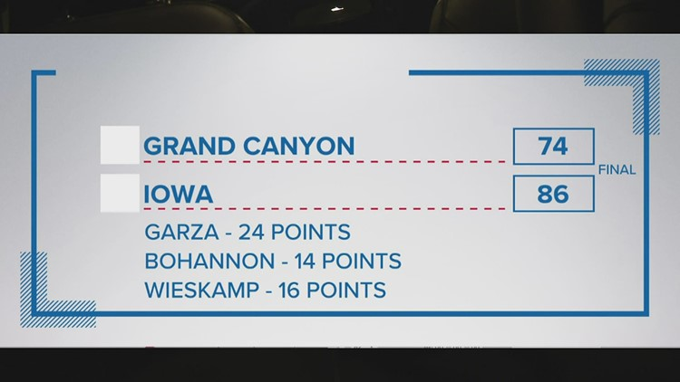 Iowa beats Grand Canyon in opening round of NCAA Tournament