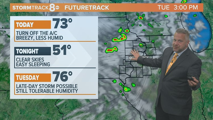 Eric's Accurate Forecast for Monday June 21, 2021