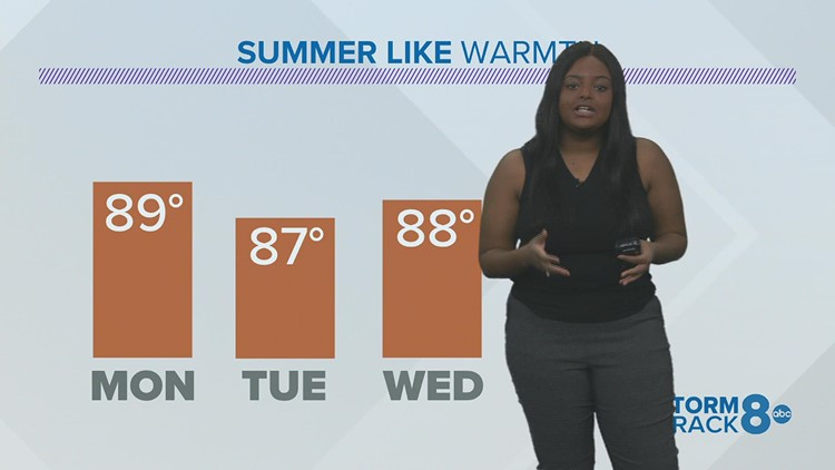 Summer warmth to end the month