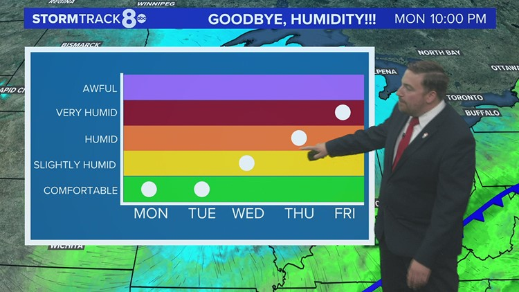 Andrew's Accurate Forecast for Sunday, June 20, 2021