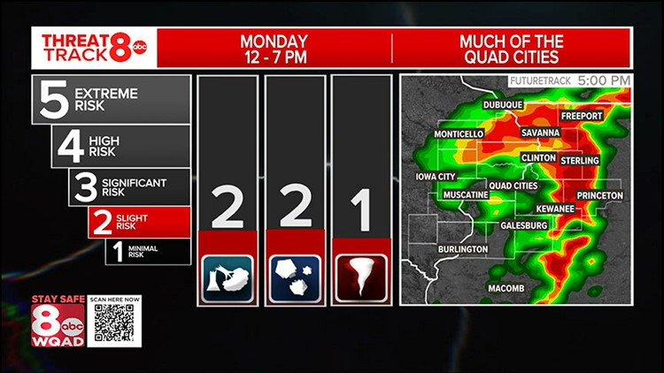 Archive: Tracking severe weather May 3rd