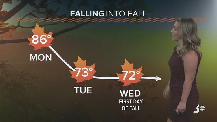 Morgan's Saturday Forecast - September 18