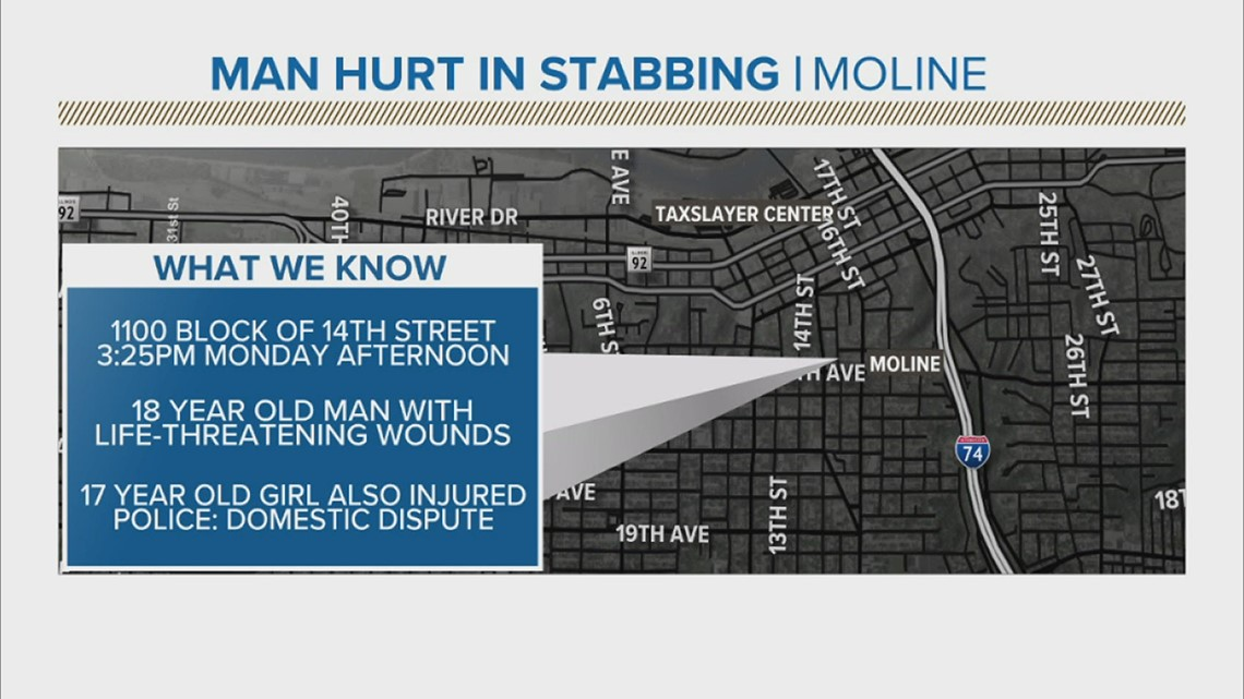 Teen fighting for his life after stabbing in Moline