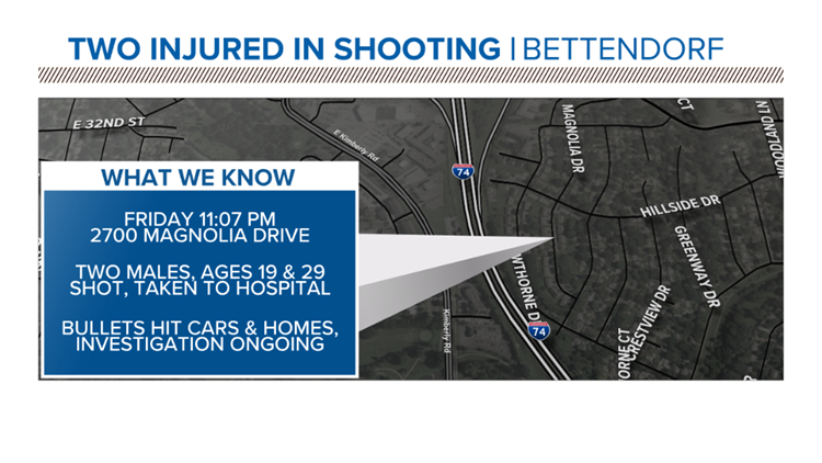 Two shot in Bettendorf Friday night, both with