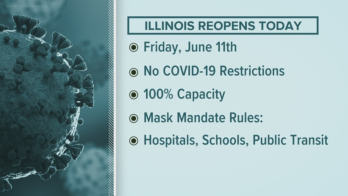 Illinois fully reopens Friday, June 11th