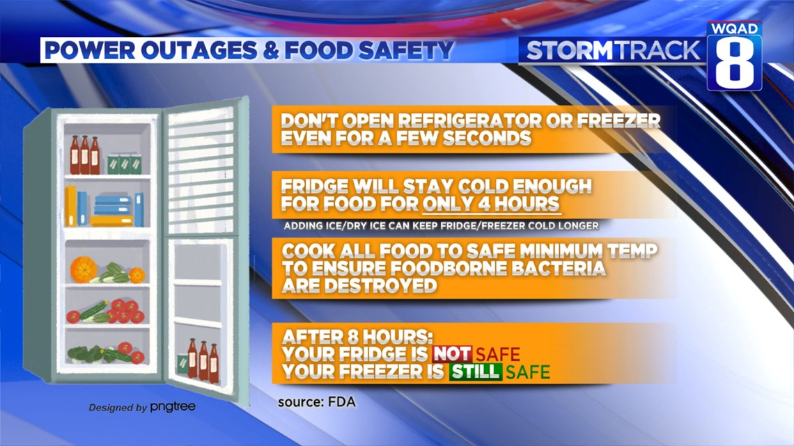 No power? Here's how long you have before your food becomes unsafe |  wqad.com