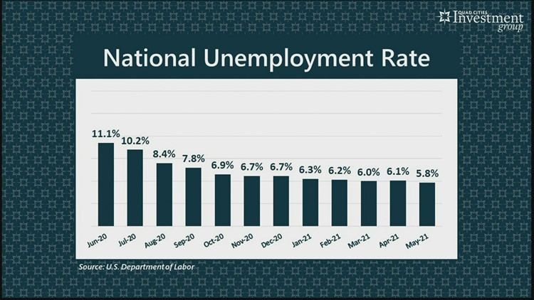 YOUR MONEY with Mark: Another worse than expected employment report