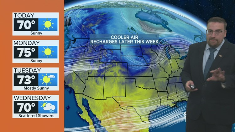 70s make a return as dry conditions continue