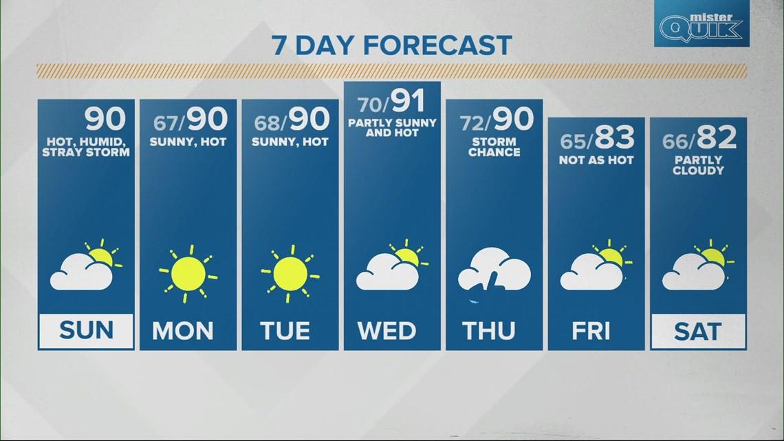 Sunday Sunrise Live Doppler 13 forecast - July 25, 2021