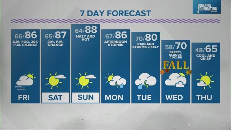Live Doppler 13 Forecast - Sept. 16, 2021 6 p.m.