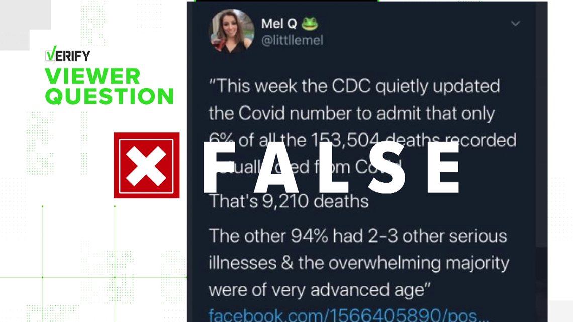 Verify No The Cdc Did Not Say The Number Of Covid 19 Victims Who Actually Died From The Virus Is Much Lower Than Originally Reported Localmemphis Com