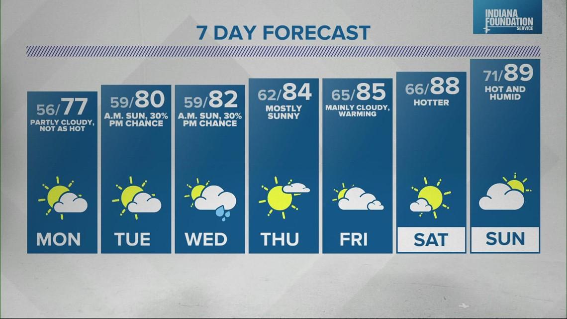 Sean's 11pm Doppler 13 forecast - Aug. 1, 2021