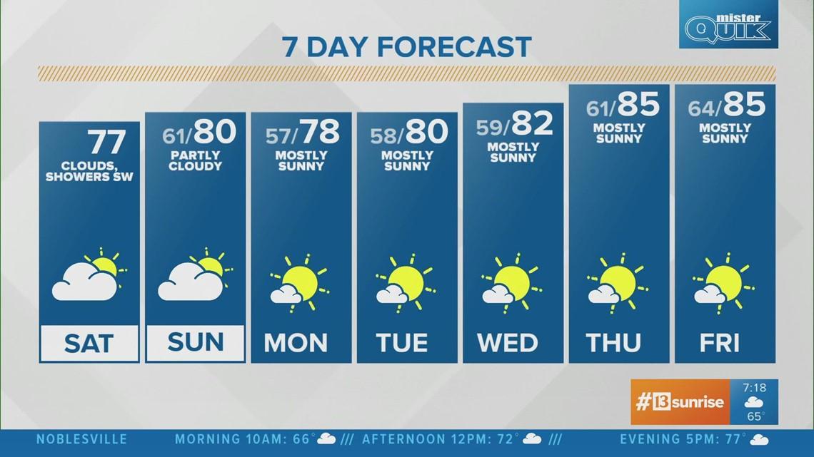 Saturday Sunrise Live Doppler 13 forecast - July 31, 2021