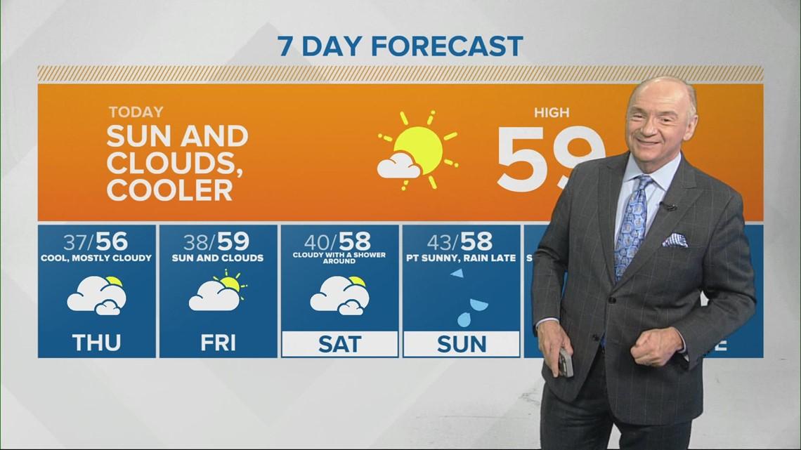 Chuck's Sunrise Doppler 13 forecast - April 14, 2021