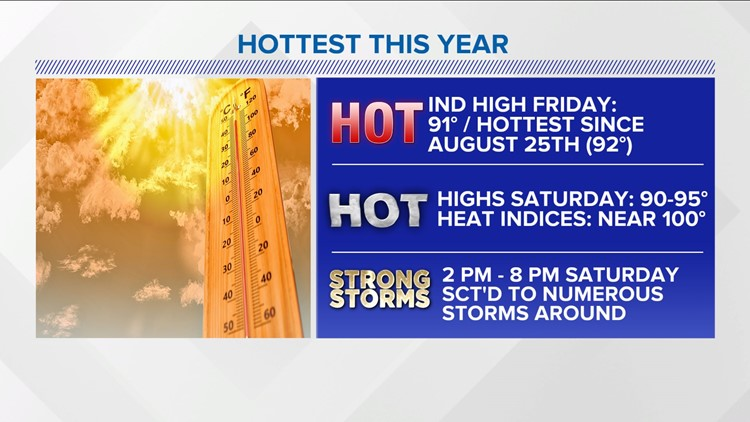 Hot Saturday delivers heat indices near 100° and some heavy storms between 2 PM - 8 PM