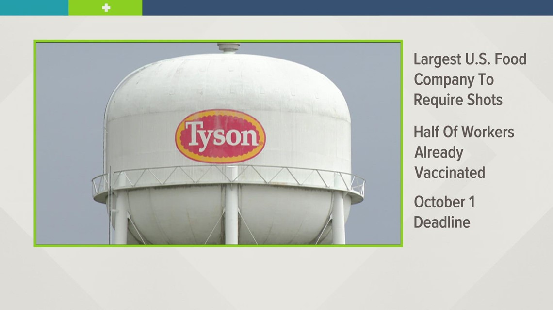 Tyson Foods mandates vaccinations for employees