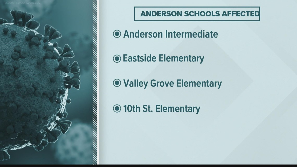 Dozens of Anderson students quarantined because of COVID cases