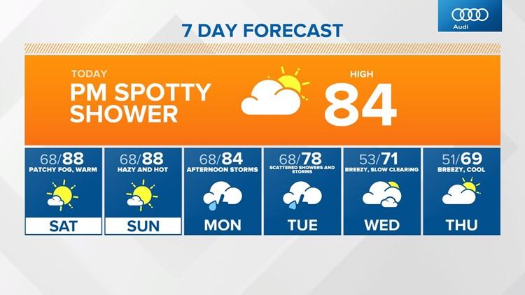 Live Doppler 13 morning forecast - Friday, Sept. 17, 2021