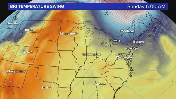 Big temperature swings