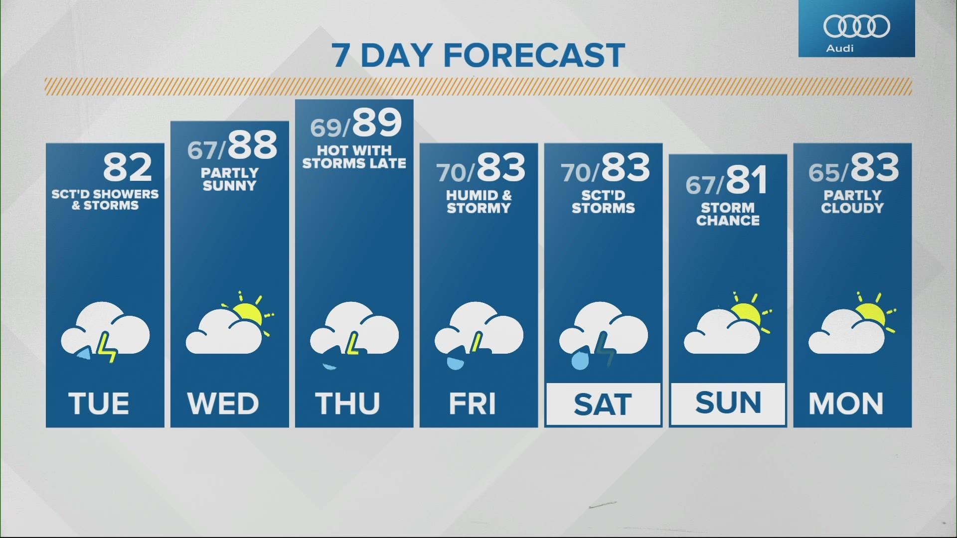Lindsey's Sunrise Doppler 13 forecast - July 13, 2021 ...