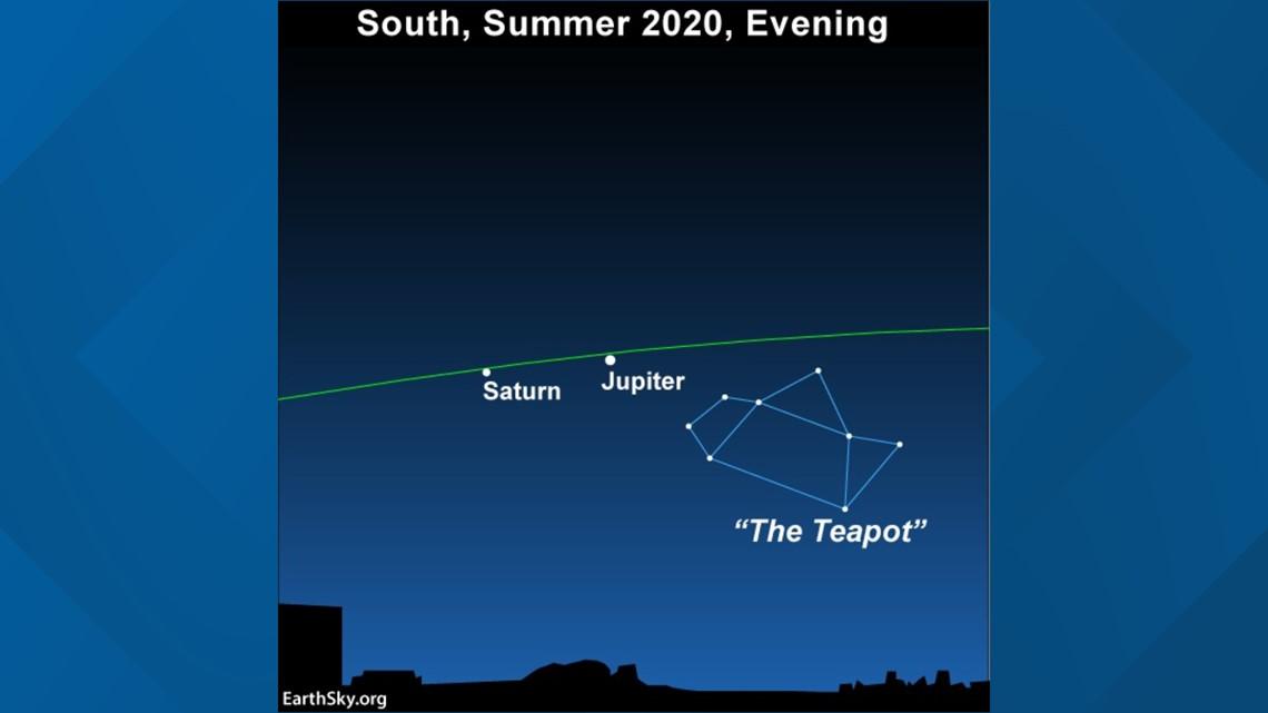 Saturn, Jupiter visible in southern sky