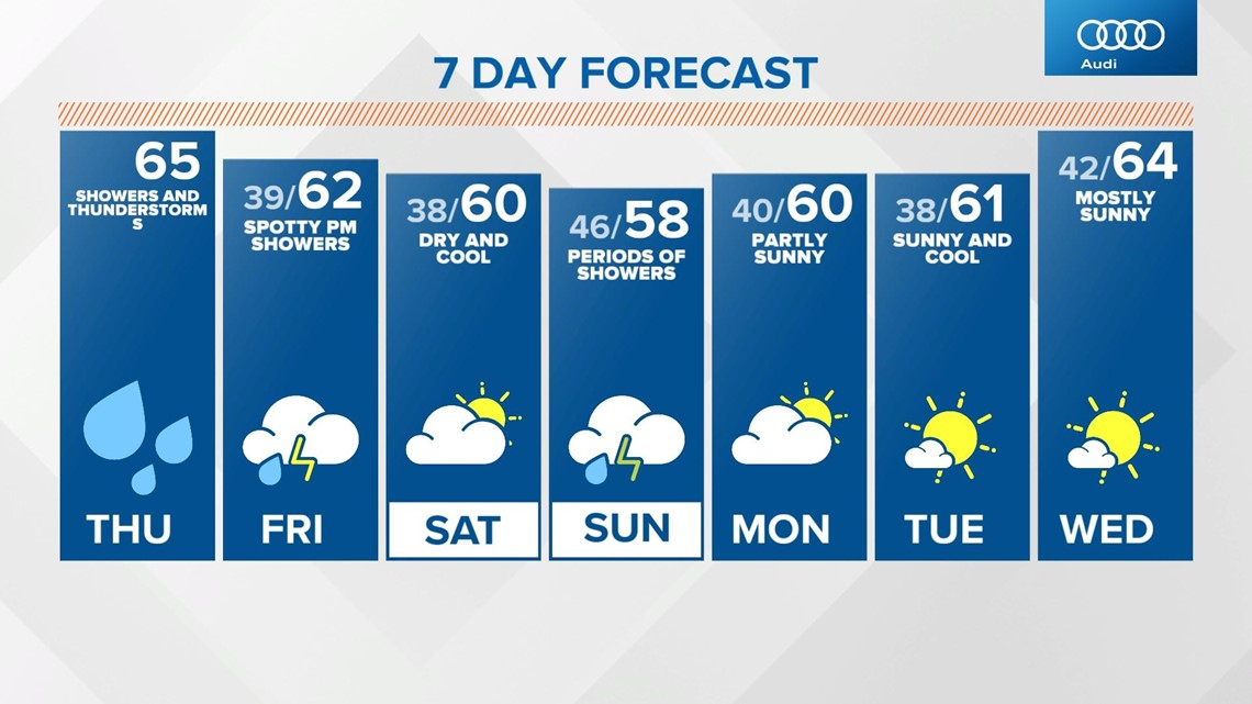 Live Doppler 13 Thursday midday forecast - May 6, 2021