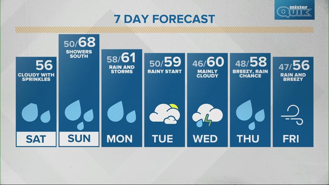 Saturday Sunrise Live Doppler 13 forecast - Oct. 23, 2021