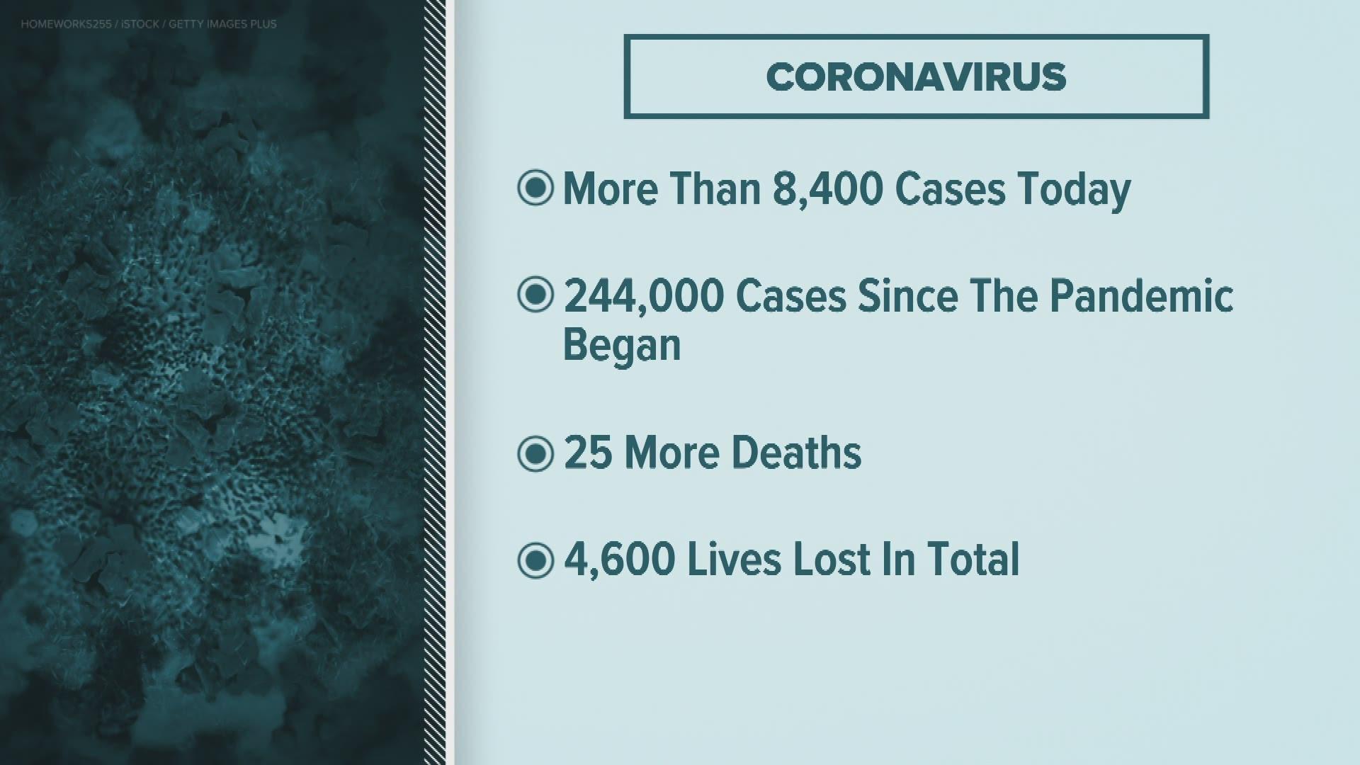 Indiana Coronavirus Covid 19 Update Numbers Saturday November 14 Wthr Com