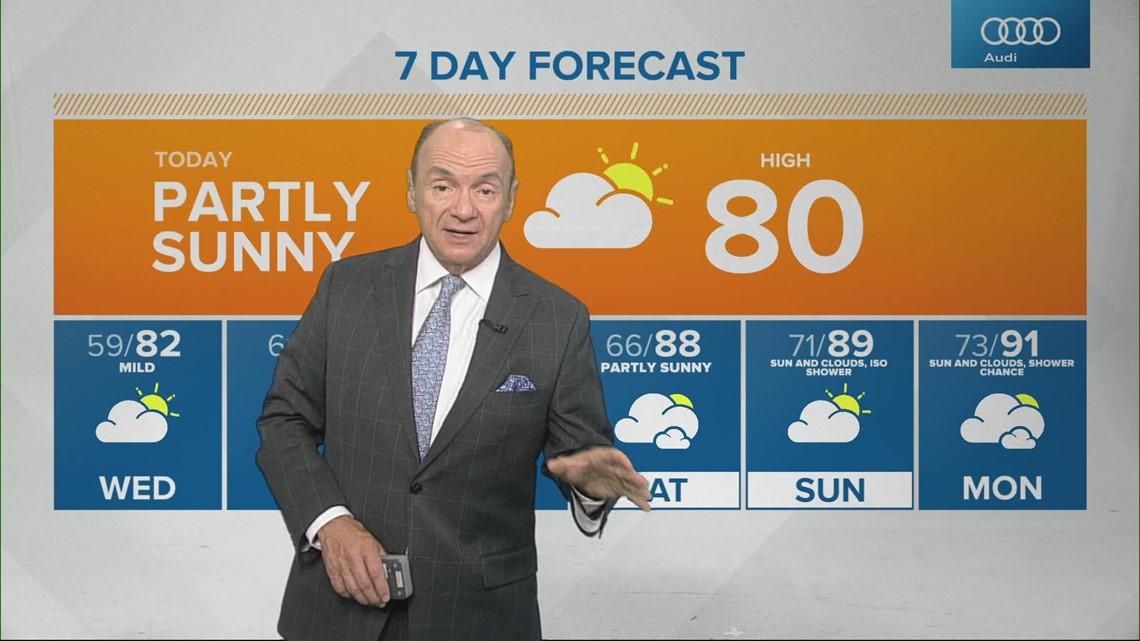 Chuck's Sunrise Doppler 13 forecast - Aug. 3, 2021