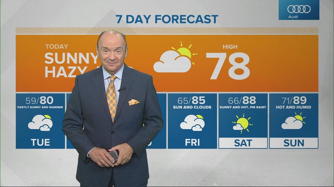 Chuck's Sunrise Doppler 13 forecast - Aug. 2, 2021