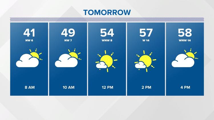 It won't be as warm but it will be dry for the next few days.