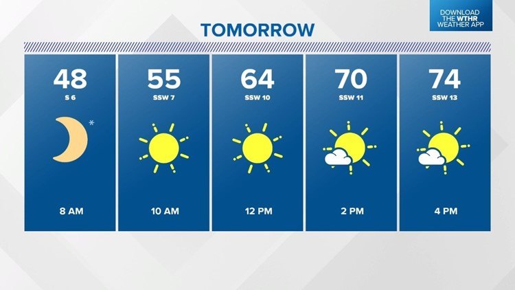 Warm Wednesday Followed by a Cooler Change
