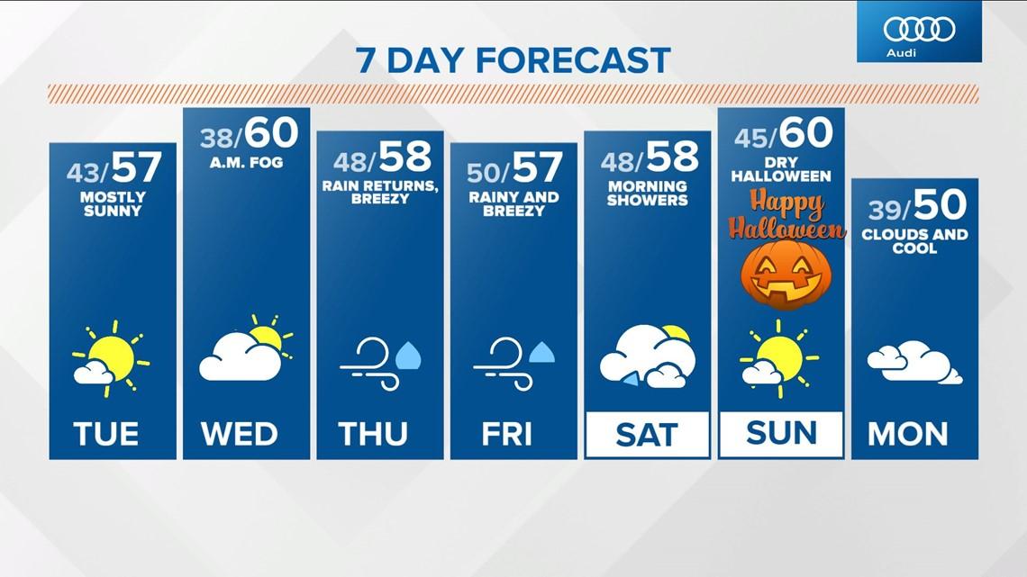 Monday midday Live Doppler 13 forecast - Oct. 25, 2021